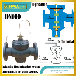DN100 flanged cast iron automatic balancing Valve for swimming heating systems, please consult us about freight costs