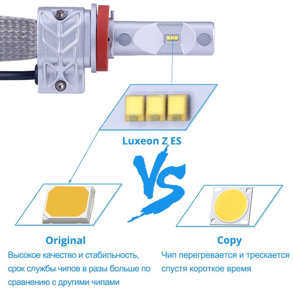 5S-H11-EU
