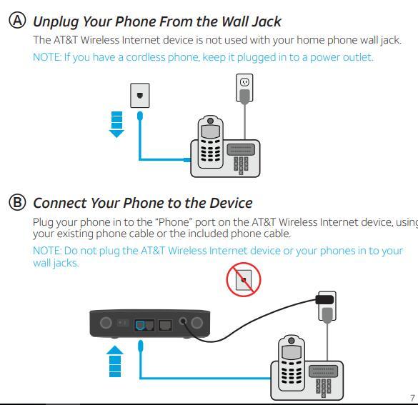 Zte mf279 lte wifi routeur voiture hotspot wi-fi 3g 4g wifi routeur avec fente pour carte sim wifi répéteur extérieur sans fil industriel - 4