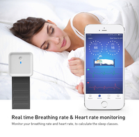 Smart Bluetooth sleep monitor HRV ECG heart rate respiratory monitoring Chest Strap Pressure Sensor with App health care