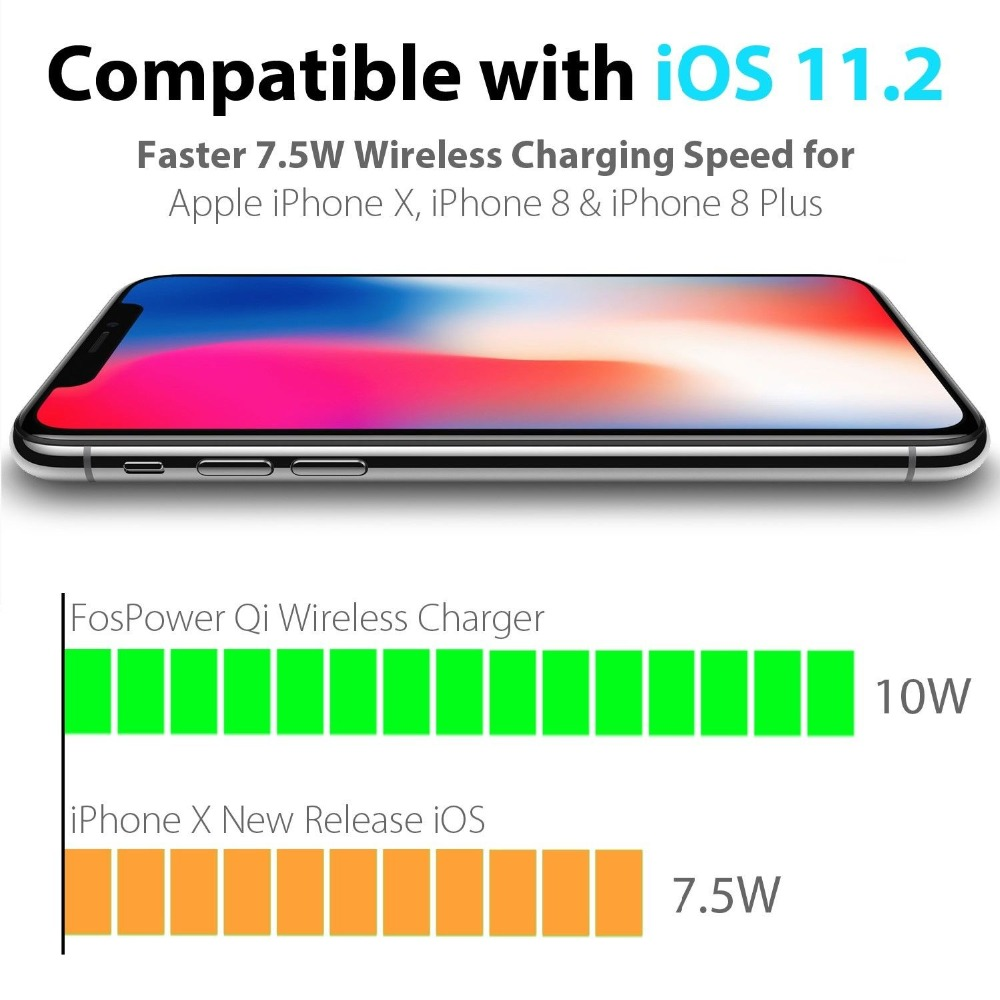 fast wireless charger charging pad  qi car cahrger