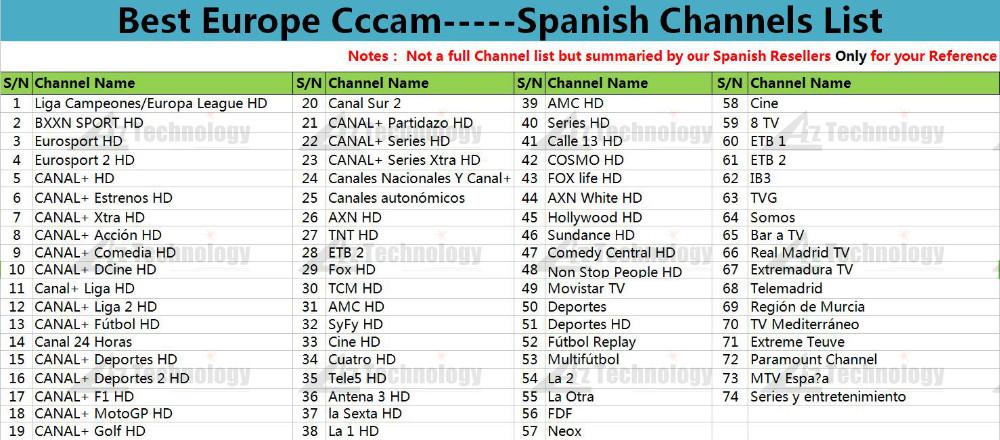 Spanish-Channels-List