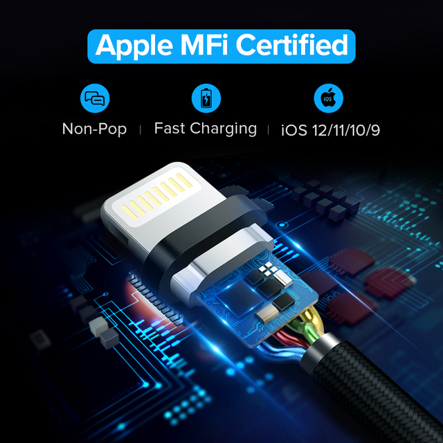 2.4 A Fast Charging USB Cable for iPhone