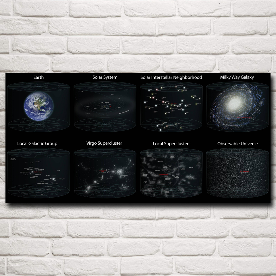 Science Space Infographics Art Silk Poster Prints Home Wall Decor Pictures 12x25 16x33 20x41 26x53 Inches Free Shipping image