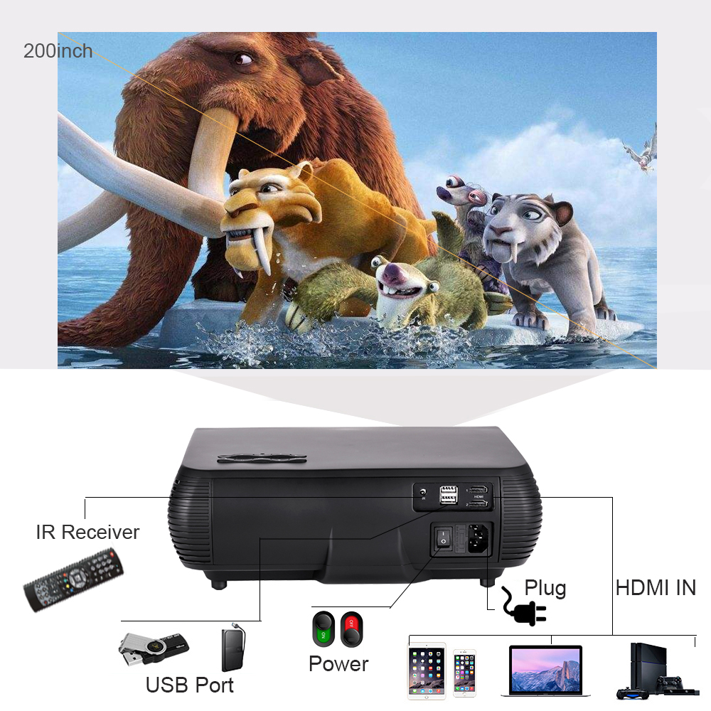 Vivicine M2 HD Home Projector (4)