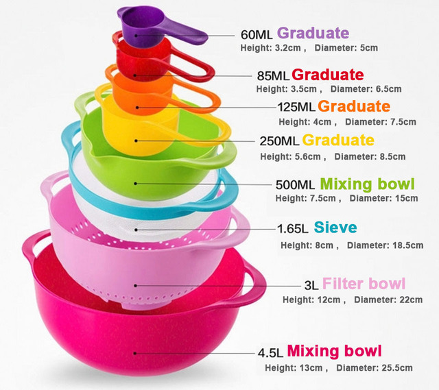 8 piece in one set Multicolor creative kitchenware set kitchen Bowl set kitchen tool