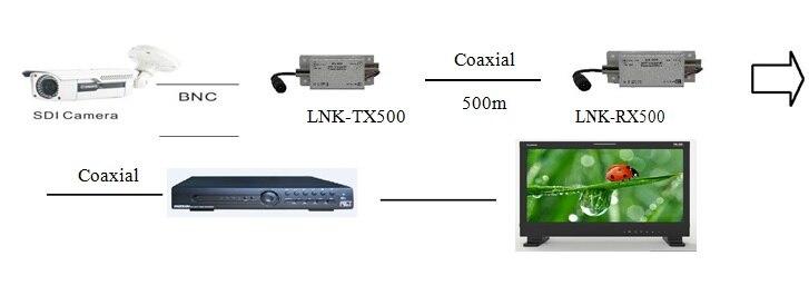 HD-SDI Répéteurs - 5