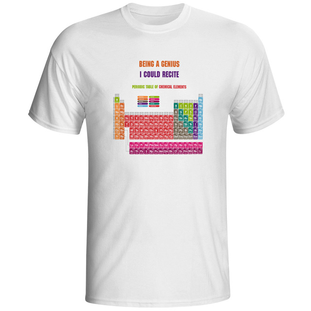 Creative Cool Geek Periodic Table Of Chemical Elements T