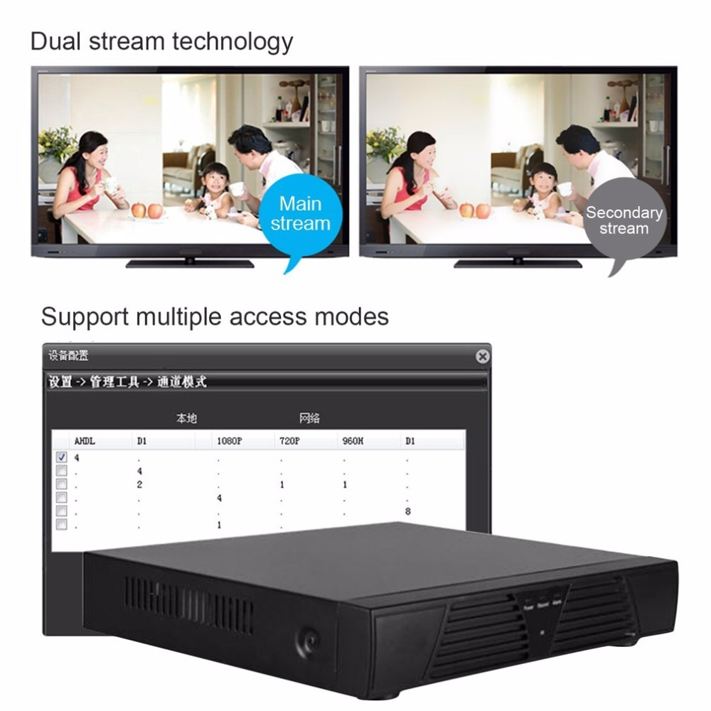 8CH 4CH 1080N D1 POE NVR CCTV System Kit P2P ONVIF Network Video Recorder Full HD 1080P for POE IP Camera freeship 8ch 1080p hd realtime onvif poe network video recorder 8ch cctv security hdmi p2p ip camera poe nvr recorder