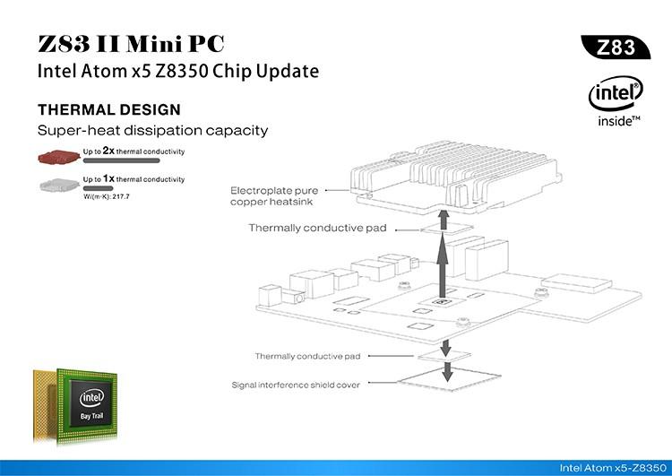 Z83II MiniPC-Intel-x5-Z8350-5