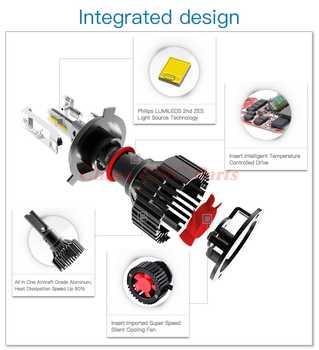 NICECNC T8 H4 H7 H8 H13 9004 9005 9006 9007 9012 LED Headlight Car Light Bulbs Kit Projector Fog light 30W 6500K Auto Headlamp