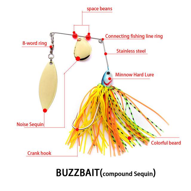 18g buzzbait Spirit Spinner Bait