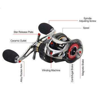Strong Tension Right-Hand Metal Carbon Fiber 18+1 Axis Double Brake Lure Fishing Low-Profile Reel Fishing Reel