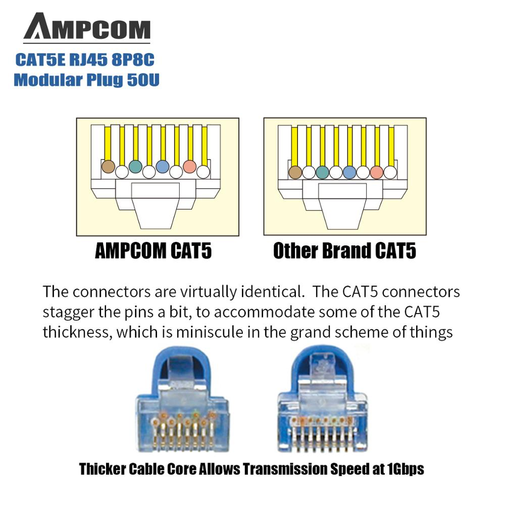 AMPCOM Shielded RJ45 CAT5E Connector Modular Plug Connector 8P8C Crimp End Ethernet Cable Ethernet Connector Gold Plated 50U in Plug Connectors from Consumer Electronics
