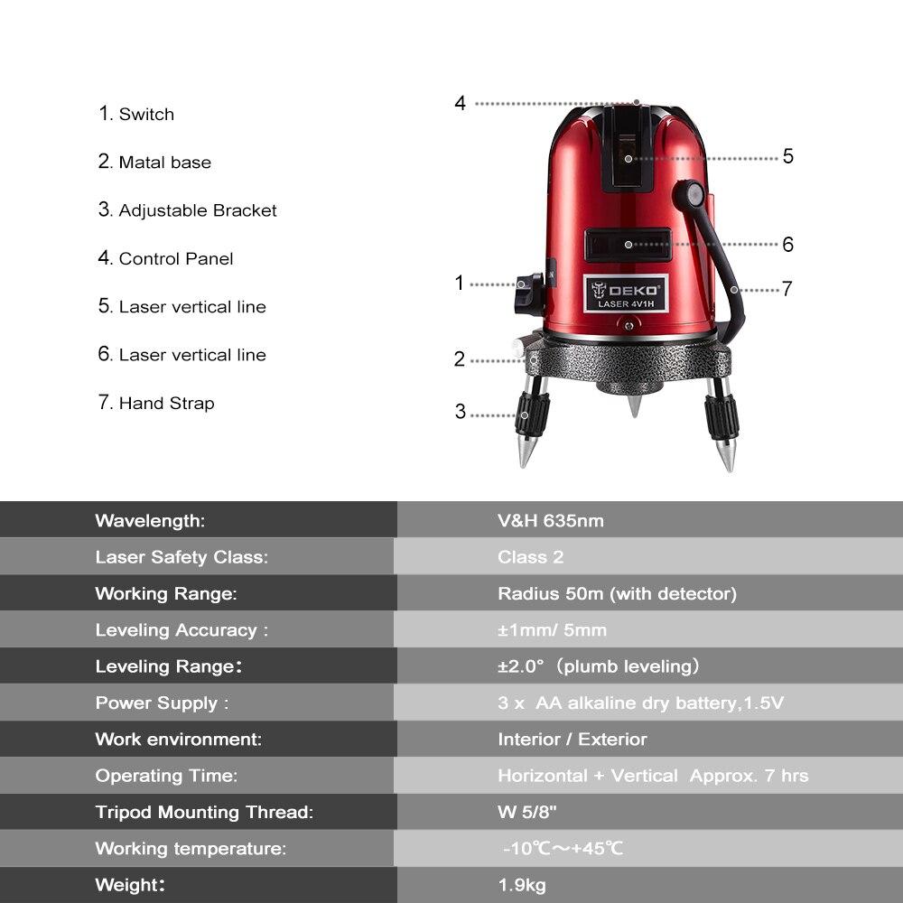 DEKO LL5 серия самонивелирующийся 5 линия 6 точек горизонтальный и вертикальный лазерный уровень 360 градусов Регулировка более высокая видимос...