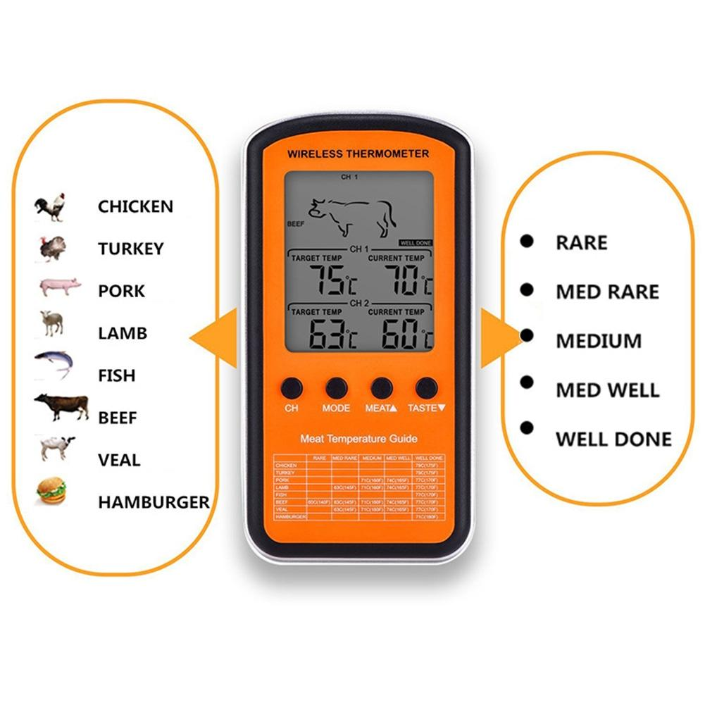 AsyPets Wireless Food Thermometer with Dual Probe for Cooking Meat including Grilling Smoker BBQ 30 3