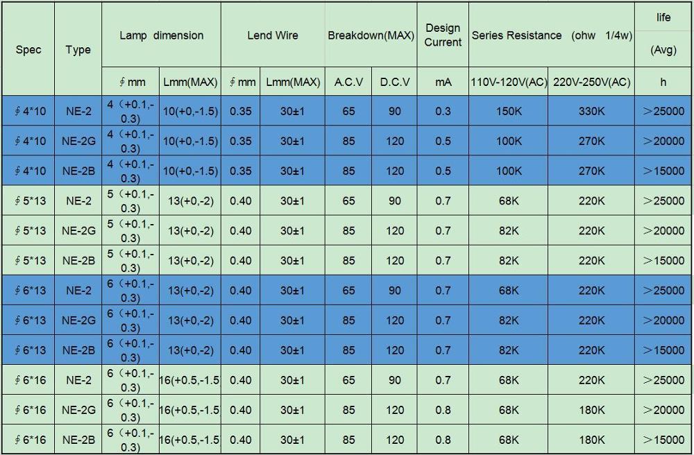 20pcs Green Indicator Neon Light Sign 4X10mm NeonLight With Resistance For 220V Verde NEON GLOW Lamp Bulb NE-2G Lamp Bulb