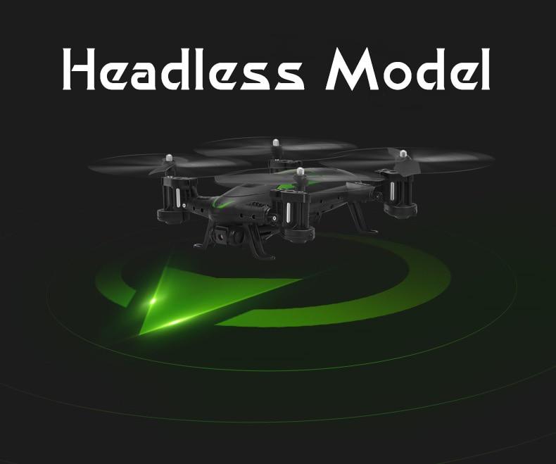 headless model