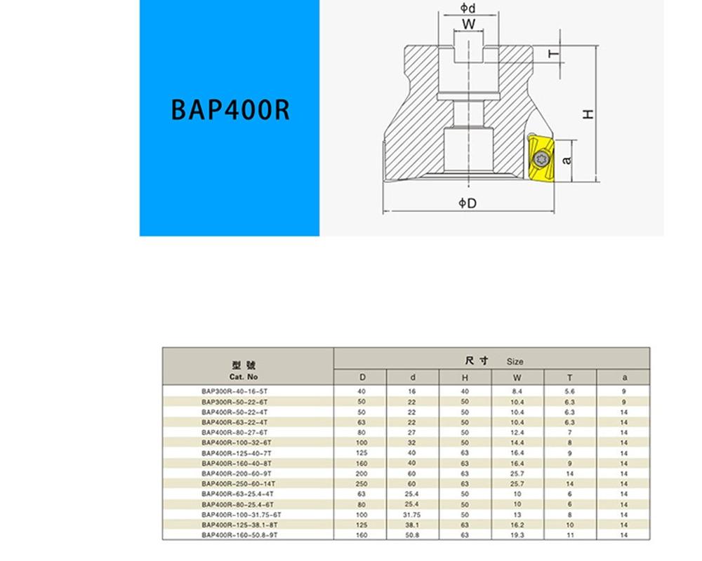 BAP400R