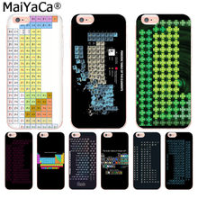 MaiYaCa Elemental Design Periodic Table Luxury Rubber Phone Case cover for iphone 11 pro 8 7 66S Plus X 10 5S SE XS XR XS MAX(China)