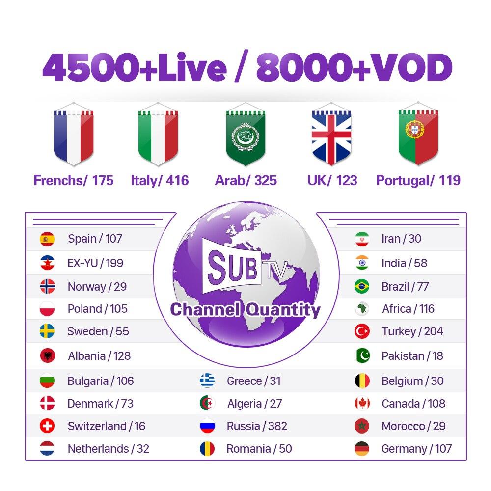 Italy Spain France IPTV Arabic SUBTV Subscription KM9 Android 9.0 4G+64G BT Dual-Band WIFI USB3.0 IPTV France Arabic Spain Italy