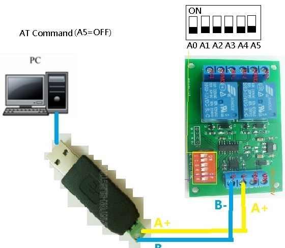 CE035_S とシェル 2CH RS485 リレー DC 12 ボルトスイッチボード Modbus 世論調査でコマンド PLC ptz カメラ電気ドア水ポンプ LED