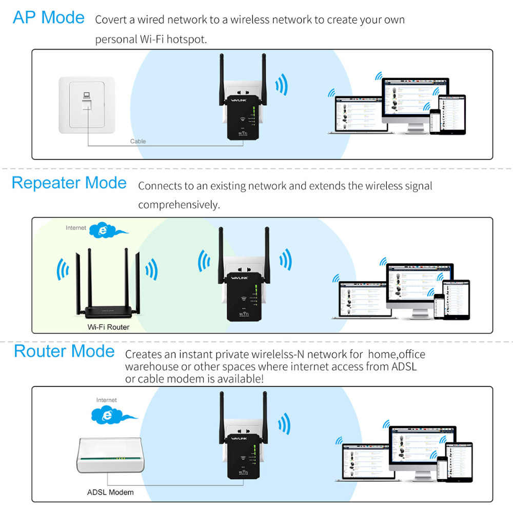 wavlink 300mbps wifi repeater router access point ap wifi range extender with 2 external  [ 1000 x 1000 Pixel ]