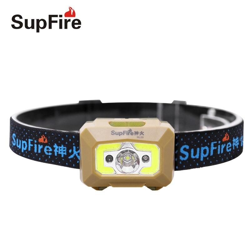 Headlamp LED Headlight USB Flashlight Head Light+Cob Light Linterna LED 5W 700lm Work Lamp HL09 For Convoy Fenix Sofirn Olight