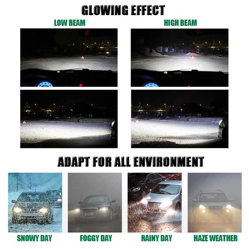 GZ KAFOLEE COB Chips LED H4 Car Headlight HB4 9006 hb4 H1 H3 H7 H8 H9 H11 HB3 9005 H13 880 881 6500K 8000LM led Car Headlight