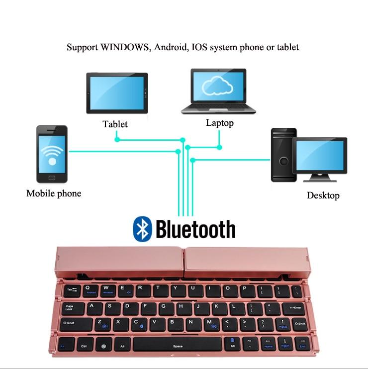 Clavier double canal Bluetooth clavier pliant mini portable win Android IOS tablette téléphone portable clavier universel