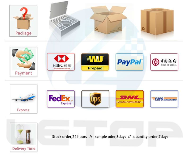 Packing&Payment&Shipment