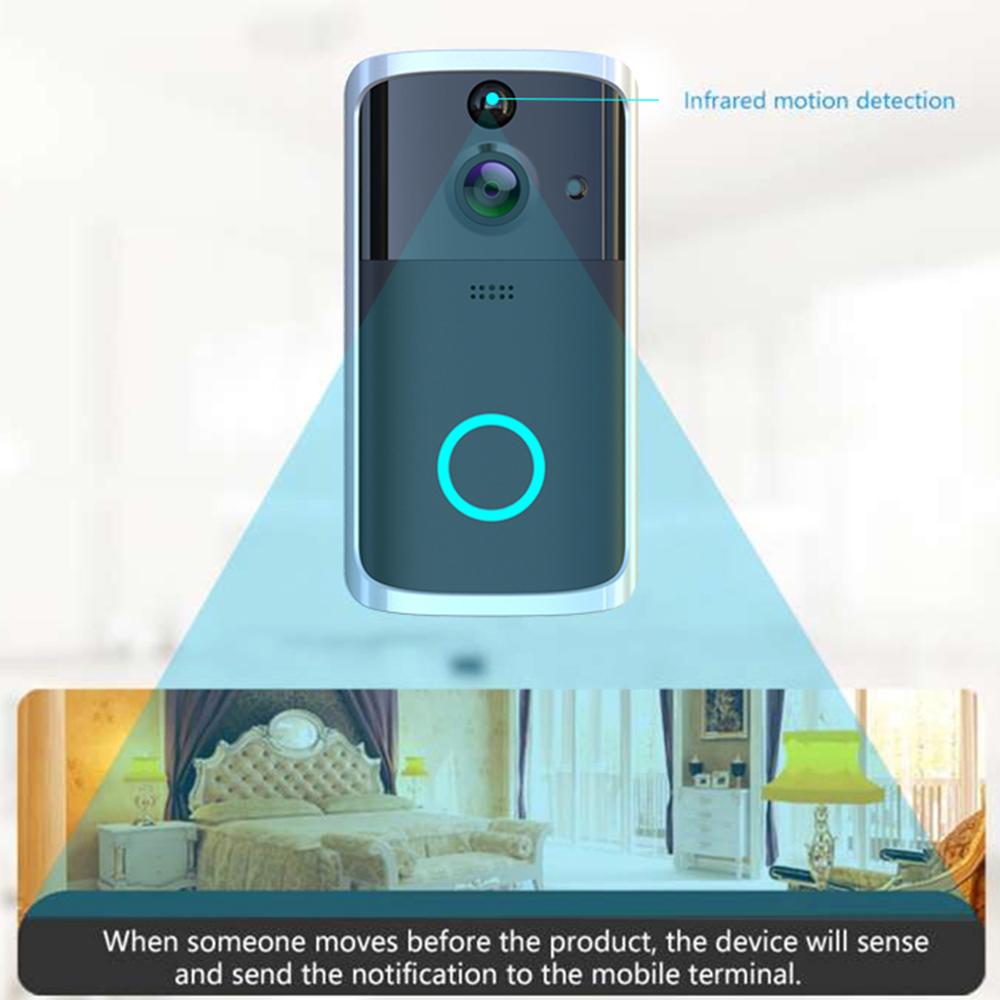 HTB1x tKUNTpK1RjSZFMq6zG VXay - WiFi Video Doorbell Camera