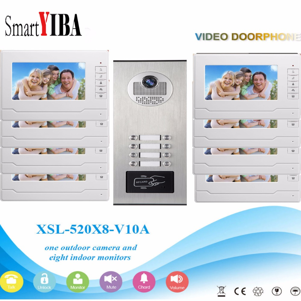 SmartYIBA RFID Access Control Camera Intercom Wired 7