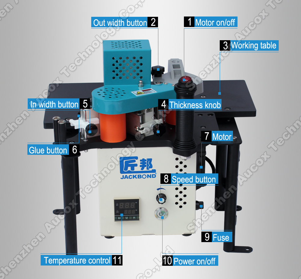 HOT SALE] JBT90 portable woodworking machine pvc edge