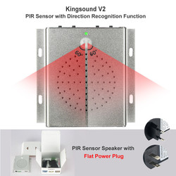 Wireless PIR Motion Sensor MP3 Sound Doorbell Human body Induction Audio Music Player Voice Reminder Device with USB Port