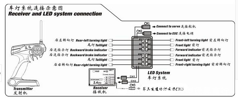 dorable rc led light wiring diagram sketch electrical diagram rh itseo info LED Headlight Wiring LED Resistor Wiring