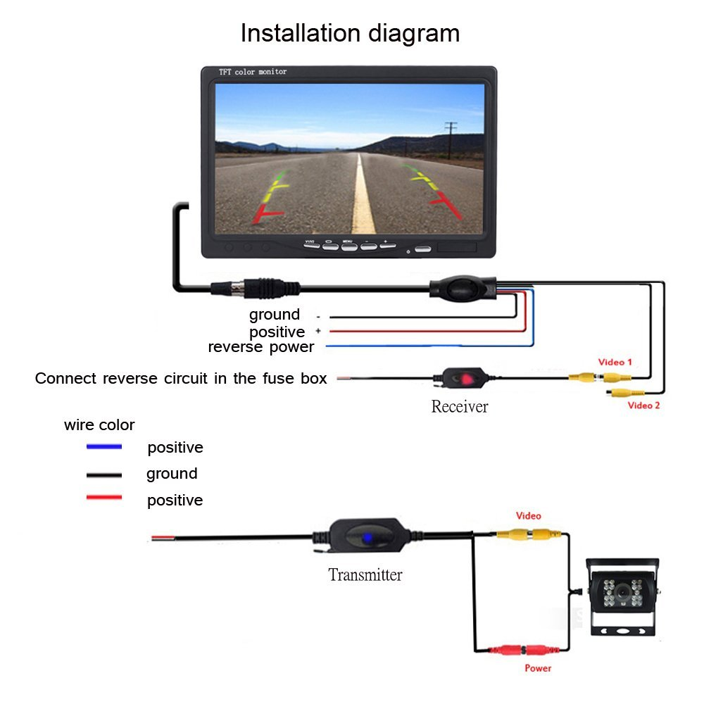 podofo 12v 24v car rear view wireless backup camera kit 7 tft lcd wireless reverse camera wiring diagram wireless reversing camera diagram [ 1000 x 1000 Pixel ]