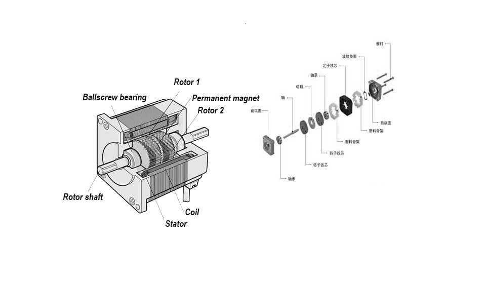 stepper-motor-power-generator (12)