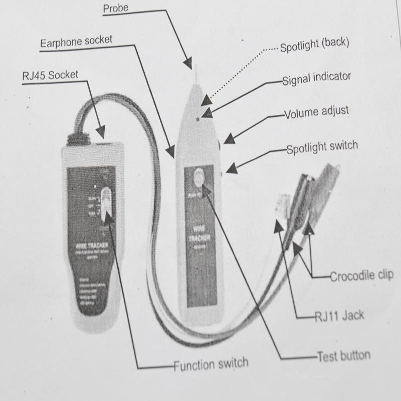 Convert Rj11 To Rj45 Wiring Diagram - Schematic Diagrams