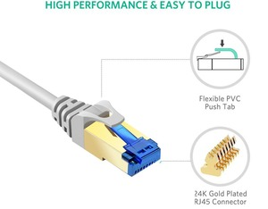 Image 3 - CAT6 UTP Gigabit Ethernet רשת כבל חתול 6 תיקון כבל Lan כבל 250 MHz 1000Mbp למחשב נתב מחשב נייד 1 M 2 M 3 M 5 M 10 M 15 M 30 M