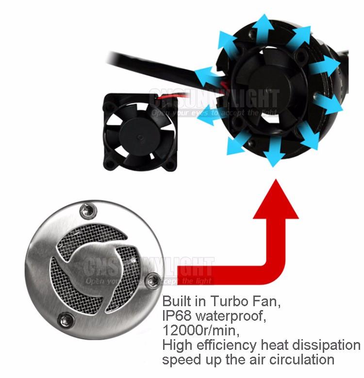 CNSUNNYLIGHT COB LED Headlight Kit H7 H11 H8 9005 HB3 9006 HB4 40W 4000LM Car Head Lamp Fog Light Replacement Bulb Play and Plug (6)