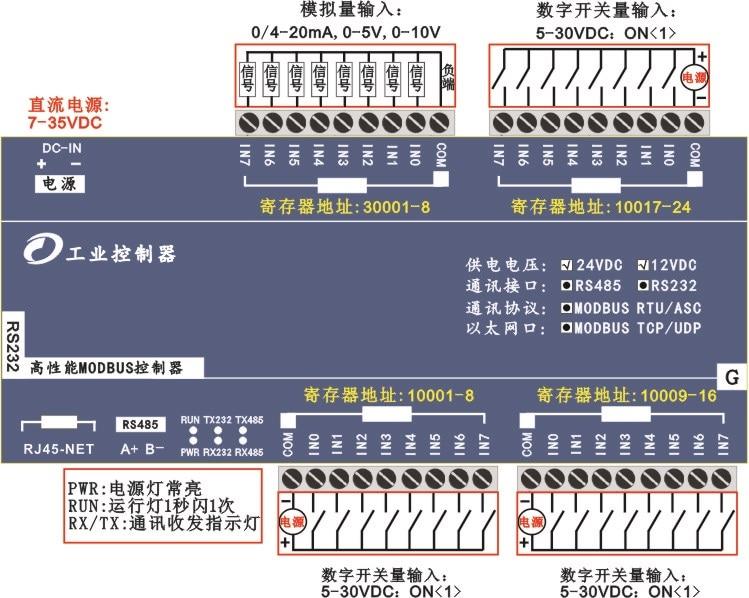 24DI commutateur entrée 8AI analogique Acquisition de données Ethernet IO Module RS485 232 Extension de PLC