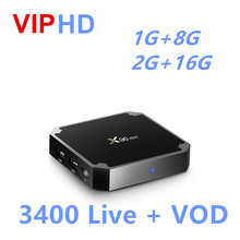 X96 Mini Android Smart Set Top Box Evdtv Bahasa Swedia Inggris Amerika Serikat Turki Polandia India Spanyol Skandinavia Israel Iran X96Mini PK qhdtv MTD(China)