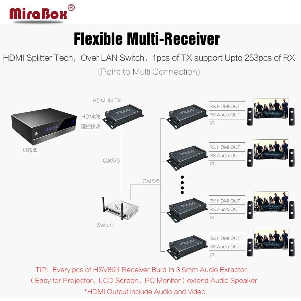 HSV891-IR (1 expéditeur et 2 récepteurs) 1080P HDMI Extender IR sur Rj45 Cat5/Cat5e/Cat6 120m avec extracteur Audio HDMI sur IP