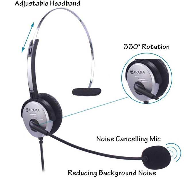 Corded Headset Telephone with Noise Cancelling MIC,Wantek ARAMA Landline  Phone, Fully Functional Dialpad, Clear Hands Free Calls