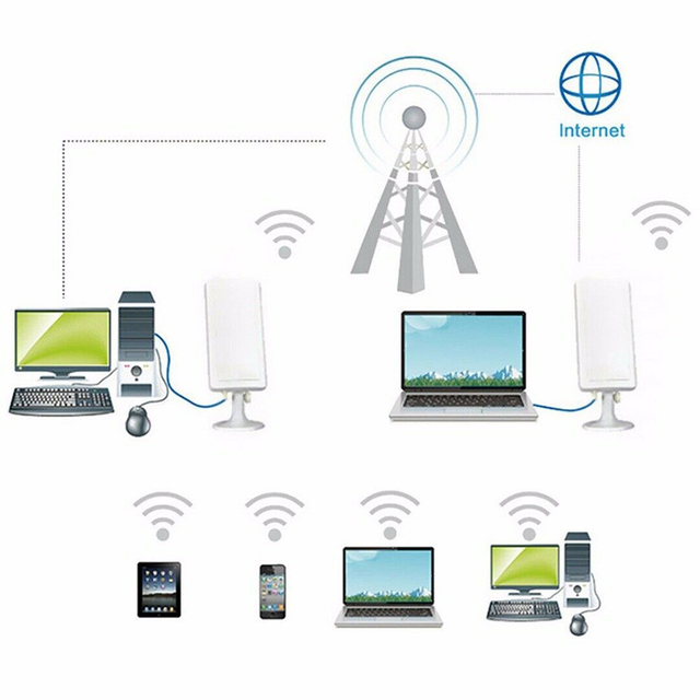 USB wireless network card WiFi Extender Wireless Outdoor Router Repeater computer network signal enhanced wifi receiver 5m 2