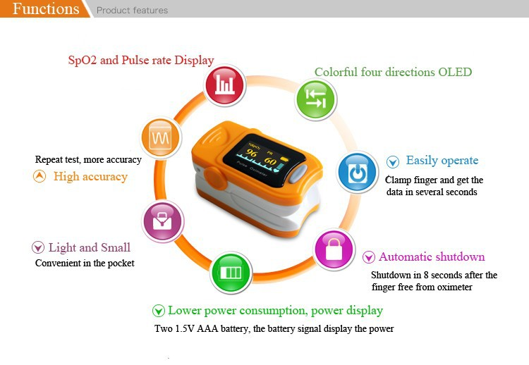 Lovego New Upgrade Alarm Setting!!!Health care  LED Finger Pulse Oximeter Blood Oxygen SpO2 Saturation Oximeter PR Monitor 1 2 lcd digital clip on finger pulse oxygen blood oximeter w alarm orange white 2 x aaa