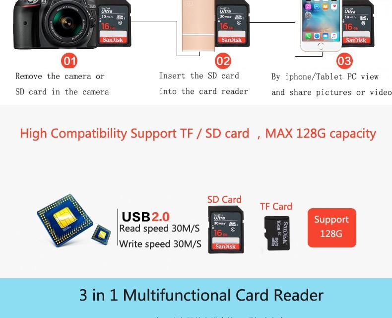 iDregon Card reader-13