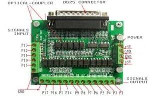 Image 5 - CNC a buon mercato! Wantai 4 Assi Nema 23 Motore Passo A Passo di WT57STH115 4204A, 428oz in + Driver DQ542MA 4.2A + Power Router di CNC Plasma Ricamo
