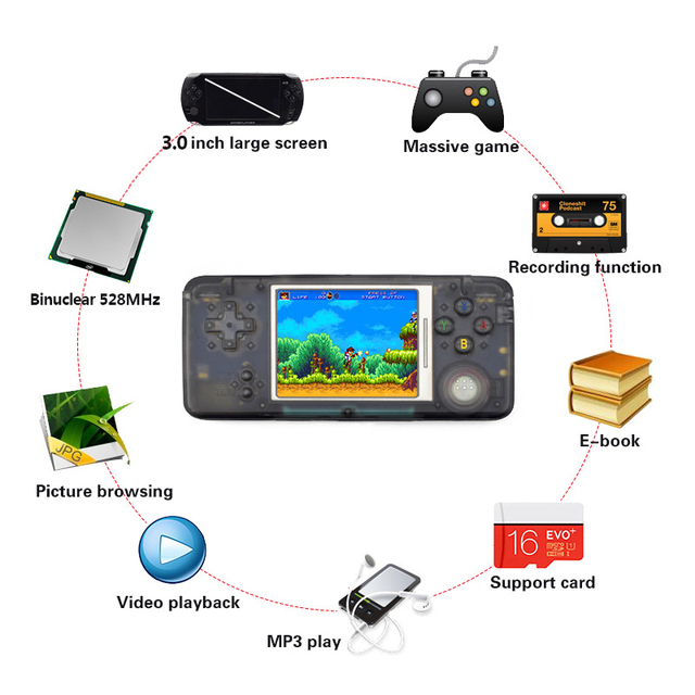 Retro Game Handheld Game Console 3.0 Inch Console Built-in 818 Video Game Arcade Support For NEOGEO/GBC/FC/CP1/CP2/GB/GBA/SEGA